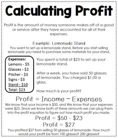 Calculating Profit Anchor Chart - Financial Literacy:  Wallstreet may be a long way off for your students, but lets face it, finances are tough. Make it easier on your students as they learn the basics of calculating profit.  Add this anchor chart to your students' interactive math journal and give them a leg up as the move towards the real world.  Let me know how it goes.  I'd love your feedback as I update and improve these journals.