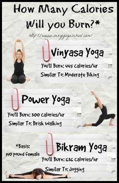 35 best yoga benefits images  yoga benefits yoga yoga poses
