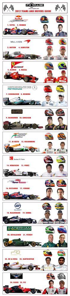 Round up of the 2012 Formula 1 Teams & Drivers - Nascar, Sport Cars, Race Cars, Stock Car, Formula 1 Car, Michael Schumacher, F1 Drivers, Automotive Art, F1 Racing