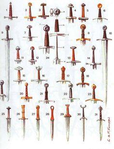 Средновековно оръжие