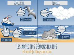 El Conde. fr: L'adjectif démonstratif en français