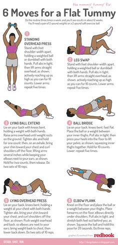 A flat tummy and great abs are a goal for many women (and men).  A great diet and exercise will get it done!