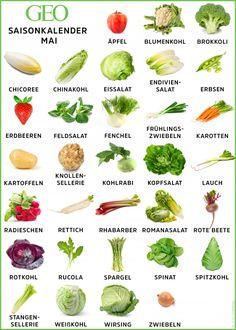 Satt essen und gesund abnehmen: So geht's