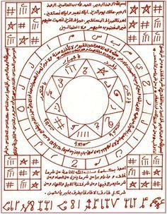 VEFK örnekleri – HAVAS SITE Alchemy Symbols, Magic Symbols, Islamic Phrases, Islamic Messages, Islamic Dua, Islamic Images, Islamic Love Quotes, Islamic Wallpaper Hd, Black Magic Book