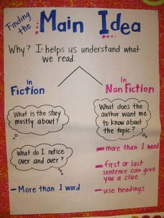 Teach Your Child To Read - main idea anchor chart to use for teaching reading comprehension in or grade classrooms - TEACH YOUR CHILD TO READ and Enable Your Child to Become a Fast and Fluent Reader!