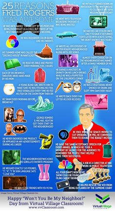 Funny pictures about 25 Reasons Fred Rogers was awesome. Oh, and cool pics about 25 Reasons Fred Rogers was awesome. Also, 25 Reasons Fred Rogers was awesome. Fred Rogers, Bob Rogers, It Goes On, Punk, Faith In Humanity, Good People, Amazing People, Beautiful Day, Beautiful Stories