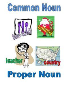 Common Noun, Proper Noun game