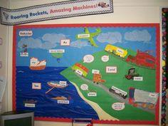 vehicles display ks1 - Google Search Classroom Displays, Classroom Themes, Transport Topics, Transportation Unit, School Bulletin Boards, Class Decoration, Speed Boats, Pre School, Life Skills