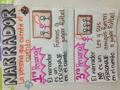 Narrator anchor chart by Iris Hinojosa