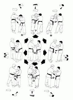 Kuzushi.gif 1.747×2.396 pixels Judo, Martial Arts Techniques, Self Defense Techniques, Karate, Goju Ryu, Marshal Arts, Ab Day, Ju Jitsu, Martial Arts Workout