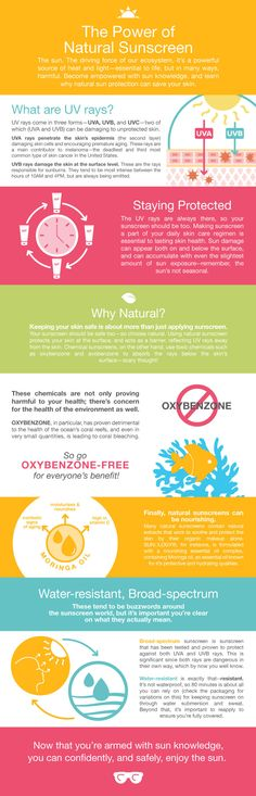 Infographic: The Power of Natural Sunscreen