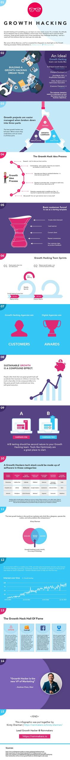 A Definitive Guide To Growth Hacking - #infographic