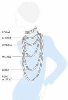 Pearl/bead necklace lengths