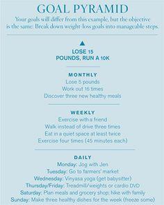 Fat Burning Vs Calorie Burning Workout