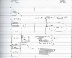 Deep Habits: Three Recent Daily Plans - Study Hacks - Cal Newport