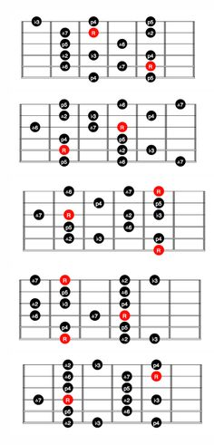 Quick Tip- How to Play the Melodic Minor Scale - Tuts+ Music & Audio Tutorial Guitar Chord Progressions, Guitar Chord Chart, Easy Guitar, Guitar Tips, Minor Scale Guitar, Guitar Modes, Guitar Chords And Scales, Guitar Lessons For Beginners, Piano Lessons
