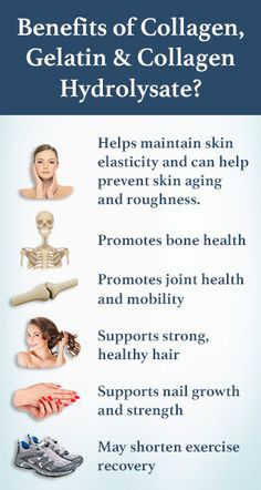 Benefits of Collagen, Gelatin & Collagen Hydrolysate