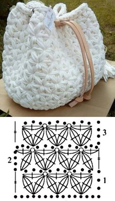 Herstellung und Verkauf: Netzgarnbeutel mit Punkttabelle ⋆ Facing The Sea - bolsa e outros fio de náilon - Source by uStrickenTasche de croche fio de malha quadrada Beau Crochet, Free Crochet Bag, Wire Crochet, Crochet Crafts, Crochet Projects, Diy Crafts, Crochet Motifs, Crochet Blanket Patterns, Crochet Stitches