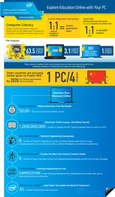 Infographic: Explore Education Online with your PC. Here are some great, and free, resources to education online.