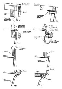 wooden ship joints - Google Search