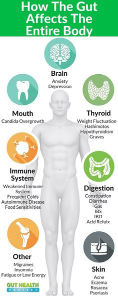 The Gut Affects The Entire Body! Click To See 8 Common Health Issues By An Unhealthy Gut