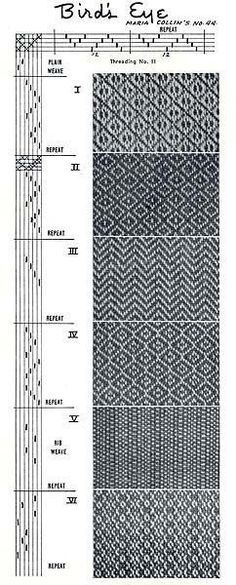 Weaving Draft for Twill Similar to That in the Kurdish Djezire Covers Weaving Draft for Twill Similar to That in the Kurdish Djezire Covers The post Weaving Draft for Twill Similar to That in the Kurdish Djezire Covers appeared first on Weaving ideas. Inkle Weaving, Card Weaving, Tablet Weaving, Weaving Art, Tapestry Weaving, Weaving Designs, Weaving Projects, Weaving Patterns, Stoff Design