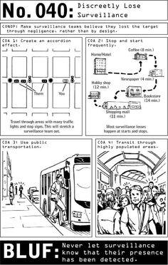 100 Deadly Skills: Part IV: Surveillance
