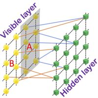 Machine learning has recently gained attention as a possible way to understand phase transitions in many-body quantum systems. A new entanglement analysis reveals crucial properties of the data structures that encode quantum states in a neural network, opening new inroads in applying machine learning to quantum many-body physics.