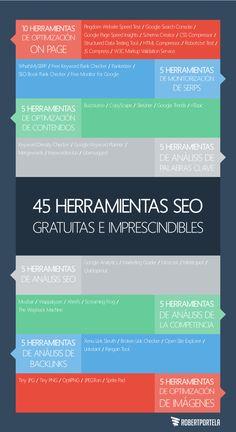 45 herramientas SEO gratuitas #infografia #infographic #seo