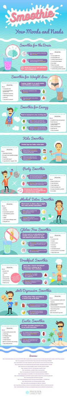 Smoothie your Moods and Needs #Infographic #Food