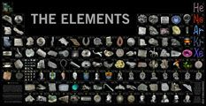 The Elements Visually. A Visual Periodic Table of The Elements. Science Chemistry, Mad Science, Organic Chemistry, Physical Science, Teaching Science, Science And Nature, Science Classroom, Teaching Ideas, Classroom Ideas