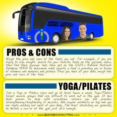 Nutrition & Fitness Tip - Pros & Cons & Yoga/Pilates