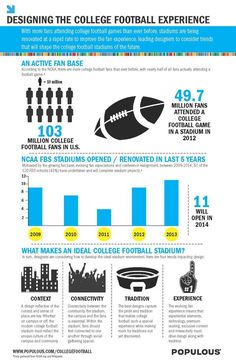 What makes an ideal college football stadium