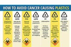 How to Avoid Cancer Causing Plastics: Your best bet is to use only #2 (HDP or HDPE) and #4 (LDPE) plastics to minimize your risk of health problems.