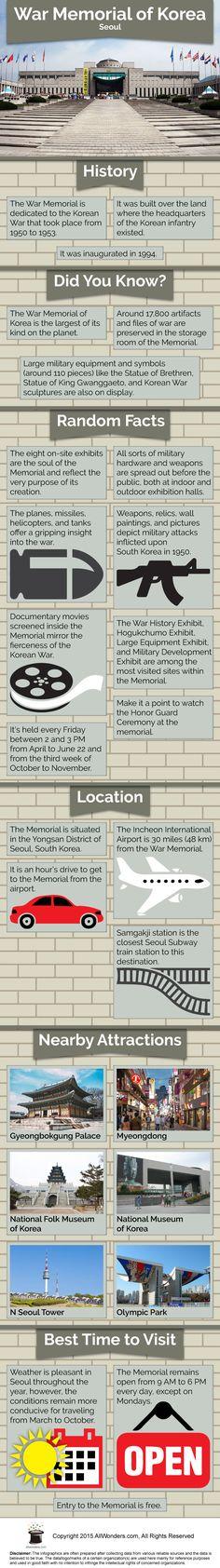 War Memorial Of Korea Infographic