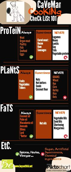 Infographic: Caveman Cooking Checklist 101, Basic Paleo Food Guide    http://beyouthful.net/infographic-caveman-cooking-checklist-101-basic-paleo-food-guide/  #paleodiet #paleo #eatlikeacaveman #paleolithicdiet