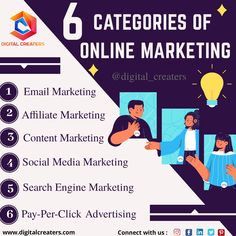 Do you want to know more about online marketing???? Online marketing is a way of advertising for a company through the web. Social media marketing , content marketing are some example of Online Marketing. Have a Tremendous Tuesday! MAKE ONLINE MARKETING A PROFIT FOR YOUR BUSINESS.....!!!! #marketing #marketingtips #onlinemarketing #digitalmarketing #digitalcreaters #PPC #SEO #SEM #socialmediamarketing #emailmarketing #searchenginemarketing #contentmarketing #searchengine #socialmedia…