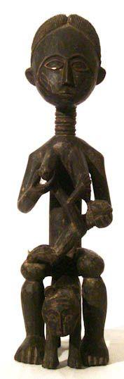 African Ethnic Fertility Figure #414   Sitting Dolls   Artifacts — Deco Art Africa - Decorative African Art - Ethnic Tribal Art - Art Deco