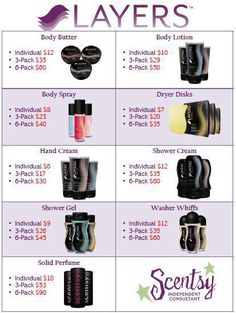 Layers by Scentsy Lotion, Body Spray, Body Butter, Dryer Disks, Washer Whiffs, Shower Gel, Shower Cream, Hand lotion