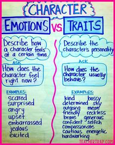 From 3 Secrets to Teaching  Character Traits    Emotions vs Traits Character Traits Anchor Chart