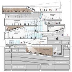 M2DS architects   BLOG: Diller Scofidio + Renfro - Rio de Janeiro