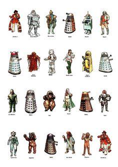 A retro1975 Weetabix Doctor Who Poster