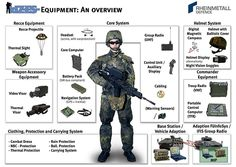 254 best mil tech images in 2019 tactical gear firearms military rh pinterest com
