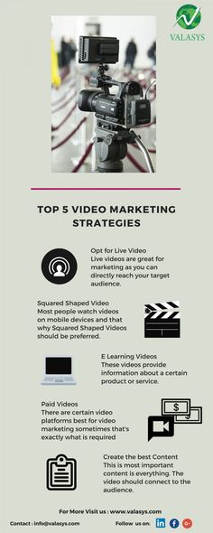 Here are top 5 video marketing strategies. Opt for live videos Squared Shaped Video E-Learning Video Paid Videos Create the best conten Marketing Strategies, Content Marketing, Infographic, Projects To Try, Drink, Healthy, Places, Gifts, Shoes