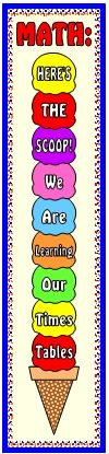 Math Multiplication and Times Table Bulletin Board  Display Banner Elementary Schoo