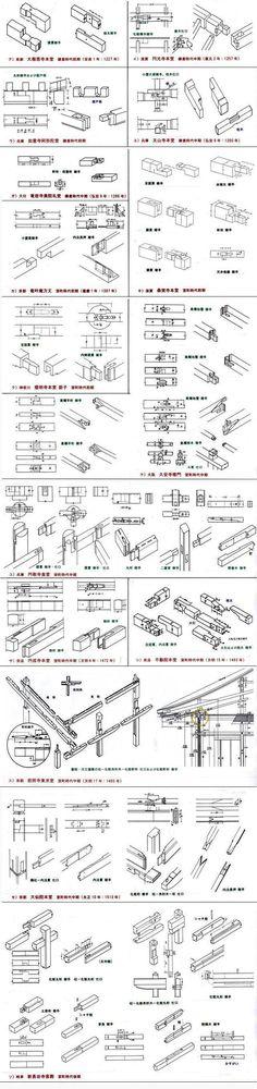 日本の建物づくりを支えてきた技術 - 建築をめぐる話・・・・つくることの原点を考える                下山眞司