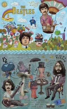 The Beatles art.