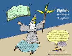 Nursing Mnemonics and Tips: Digitalis
