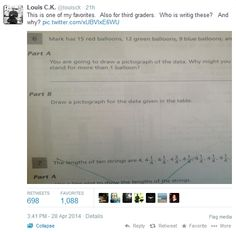 Comedian Louis C.K. Goes Off On Common Core In Spectacular Twitter Rampage | Restoring Liberty