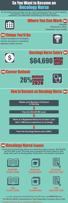 Nurse Anesthesiologist are hard to find right out of Grad School let Us Help You Get your First Job in the Medical Industry! Oncology Nursing, Nursing Career, Nursing Goals, Nursing Degree, Nursing Assistant, Nursing Tips, Nursing Shoes, Trauma Nurse, Community Nursing